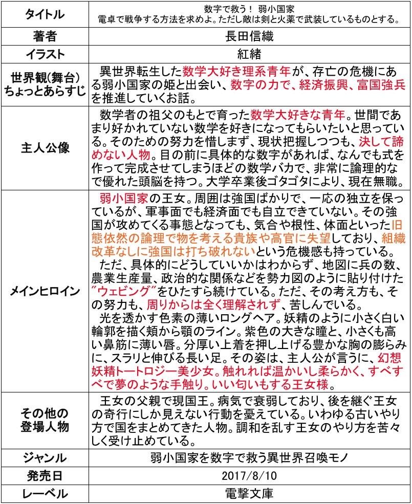 f:id:ryuhyoi:20170815044033j:plain