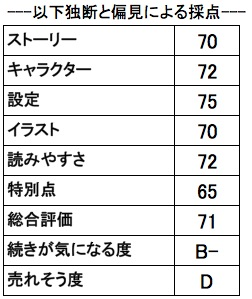 f:id:ryuhyoi:20170816123816j:plain