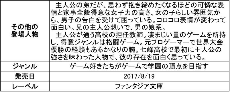 f:id:ryuhyoi:20170820154653j:plain