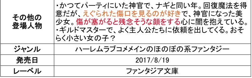 f:id:ryuhyoi:20170821220101j:plain