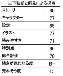 f:id:ryuhyoi:20170821220136j:plain
