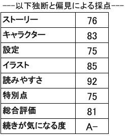 f:id:ryuhyoi:20170822205226j:plain