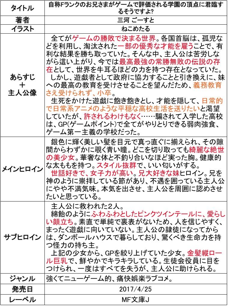 f:id:ryuhyoi:20170822205239j:plain