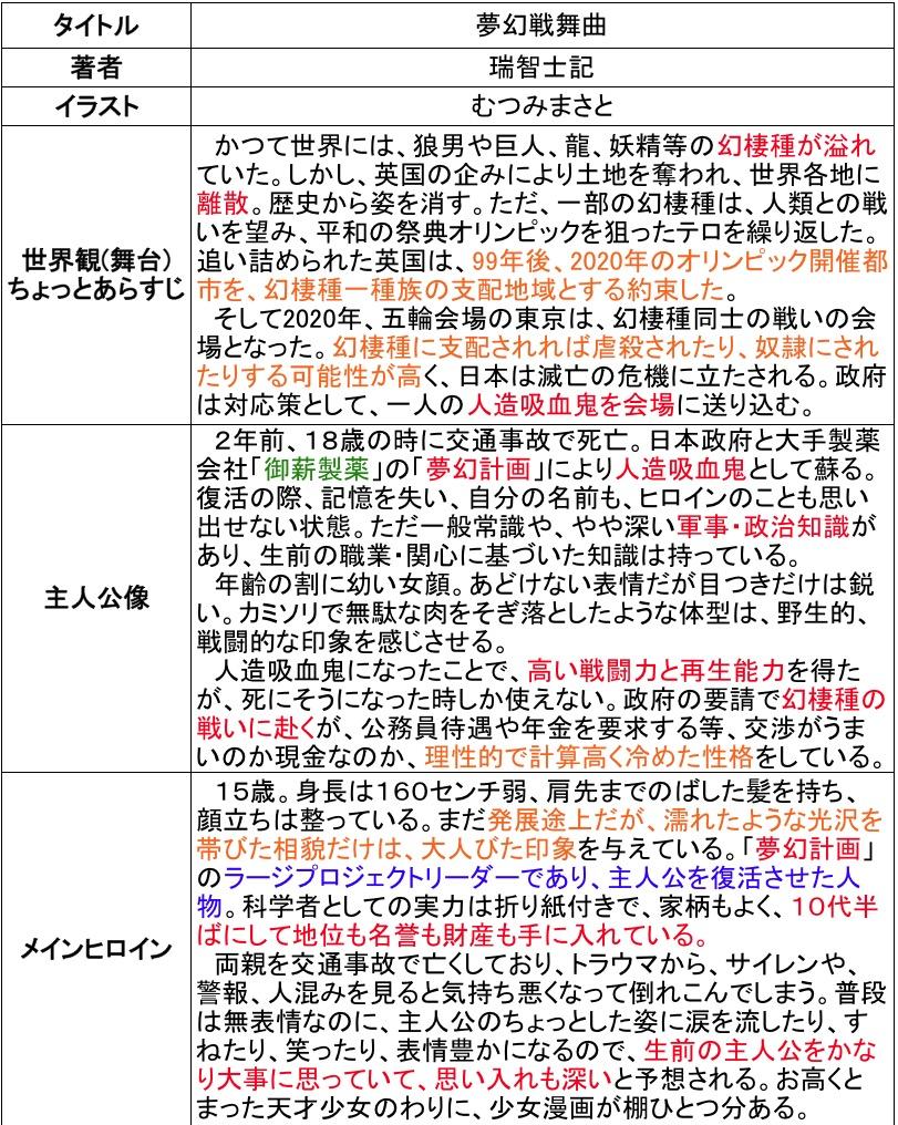 f:id:ryuhyoi:20170824144909j:plain