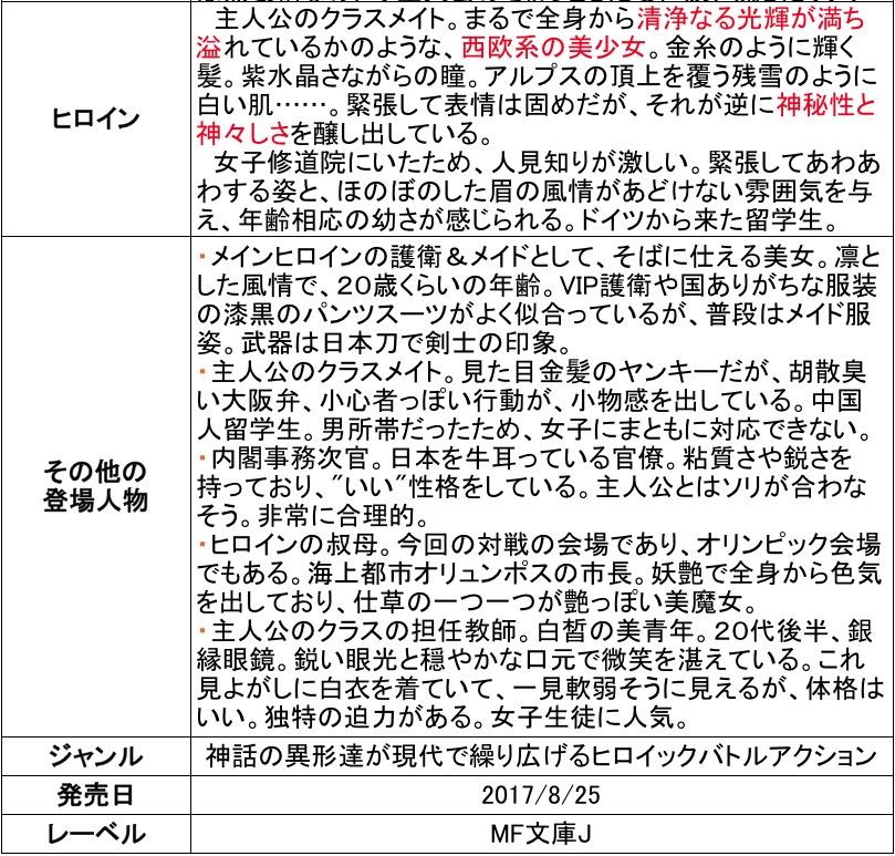 f:id:ryuhyoi:20170824144921j:plain