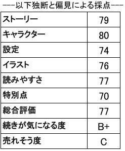 f:id:ryuhyoi:20170824145006j:plain