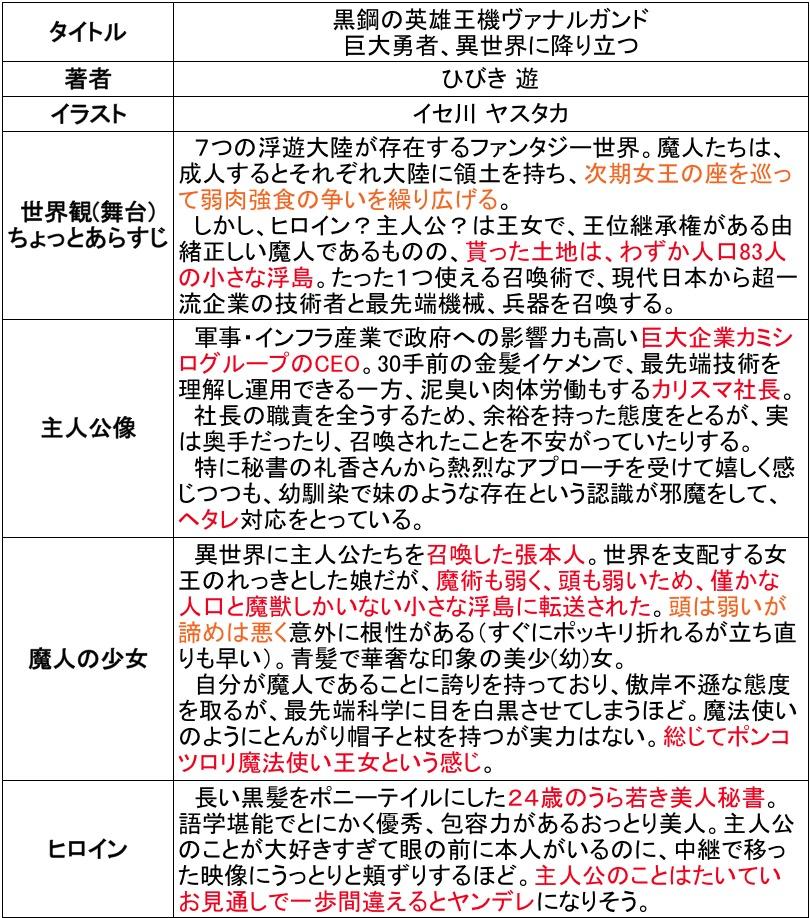 f:id:ryuhyoi:20170825231637j:plain