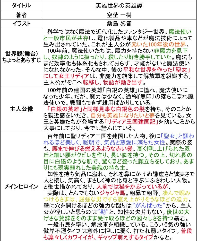 f:id:ryuhyoi:20170826211129j:plain