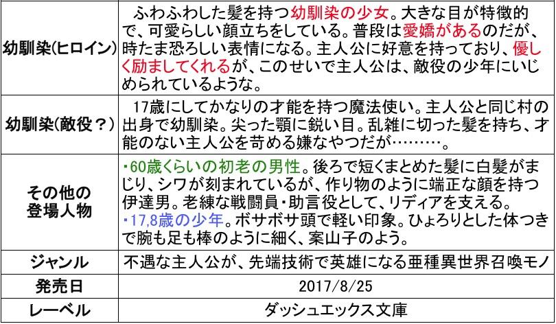 f:id:ryuhyoi:20170826211141j:plain