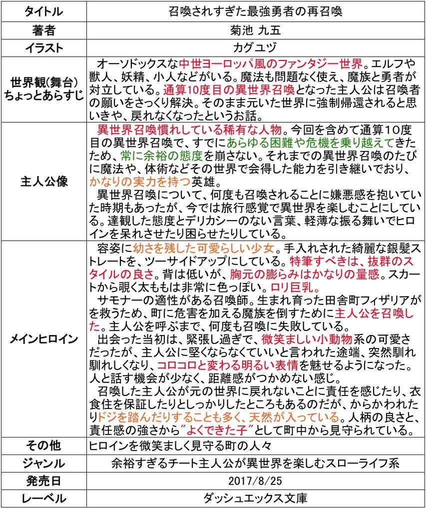 f:id:ryuhyoi:20170827215004j:plain