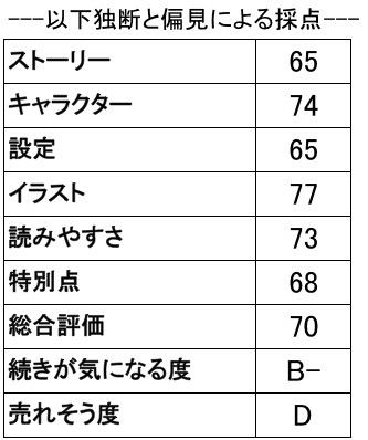 f:id:ryuhyoi:20170827215025j:plain