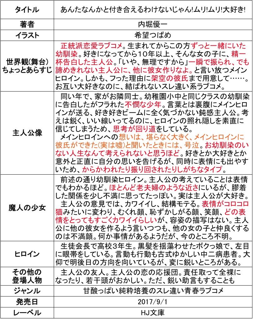 f:id:ryuhyoi:20170828043603j:plain