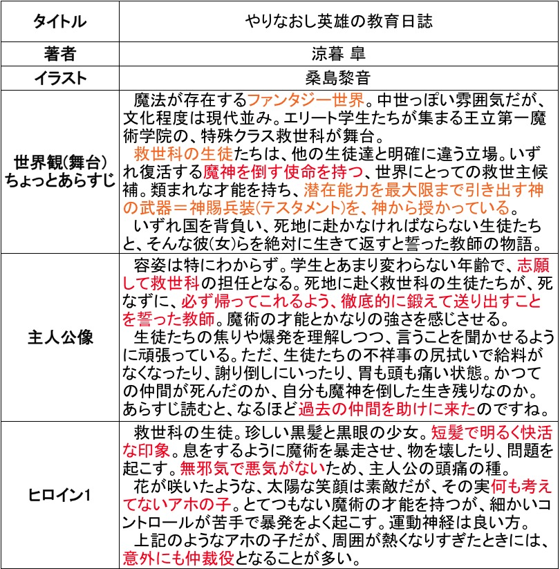 f:id:ryuhyoi:20170830001726j:plain
