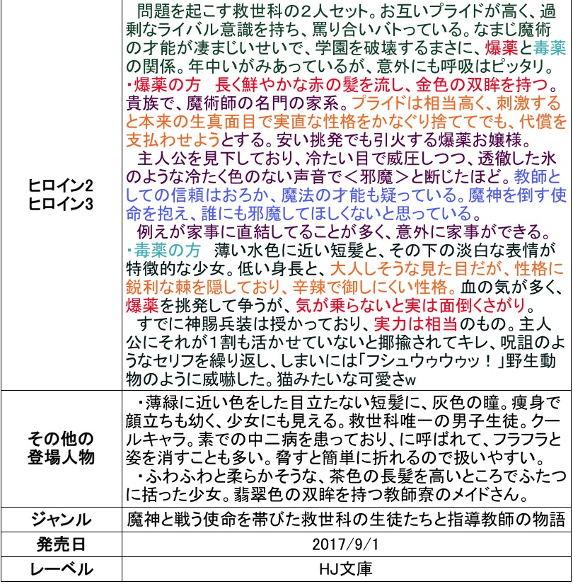 f:id:ryuhyoi:20170830001745j:plain