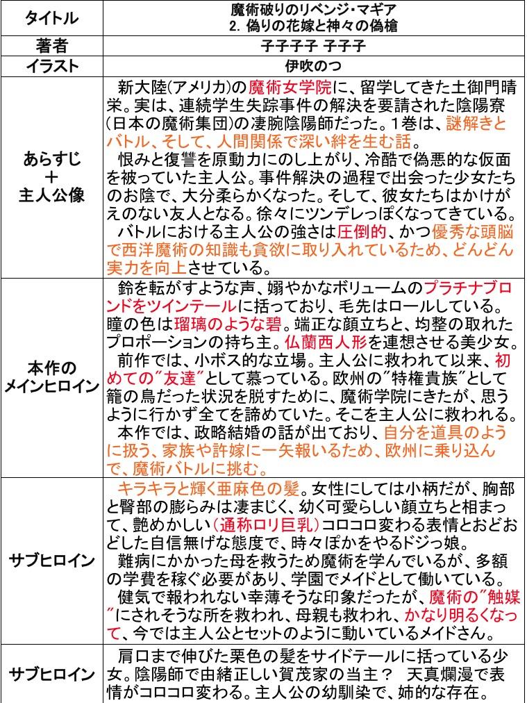f:id:ryuhyoi:20170830224528j:plain