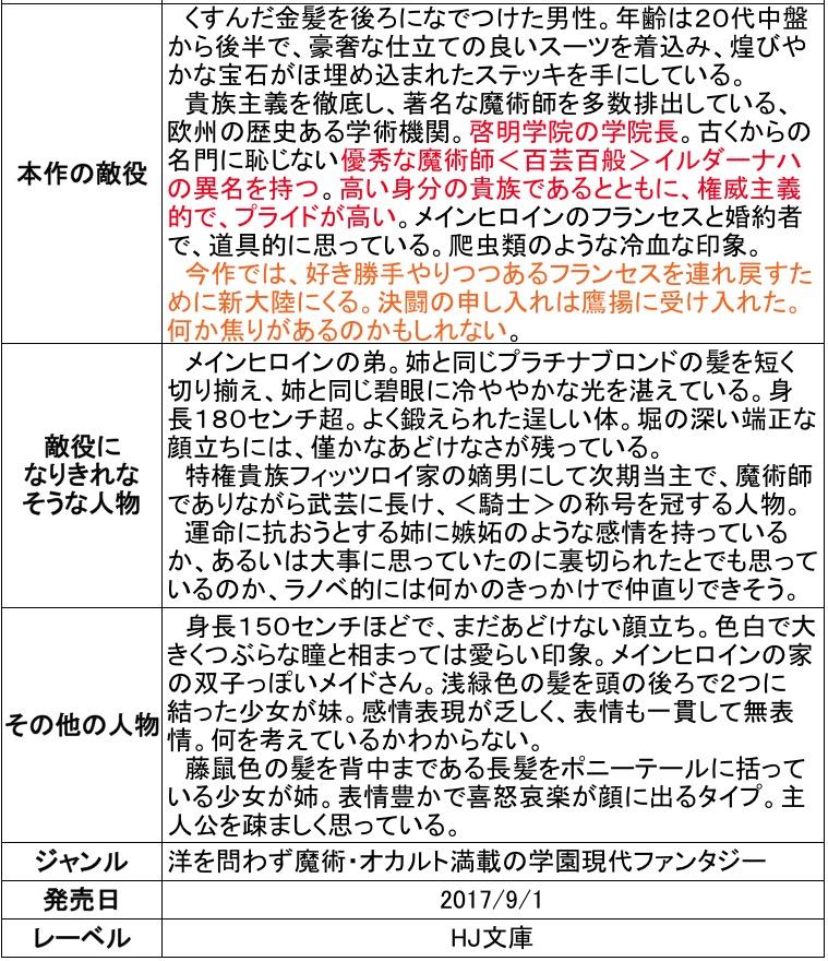 f:id:ryuhyoi:20170830224547j:plain