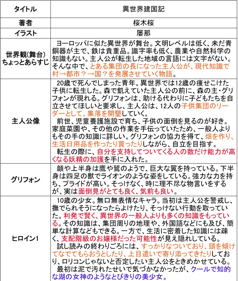 f:id:ryuhyoi:20170901222240j:plain
