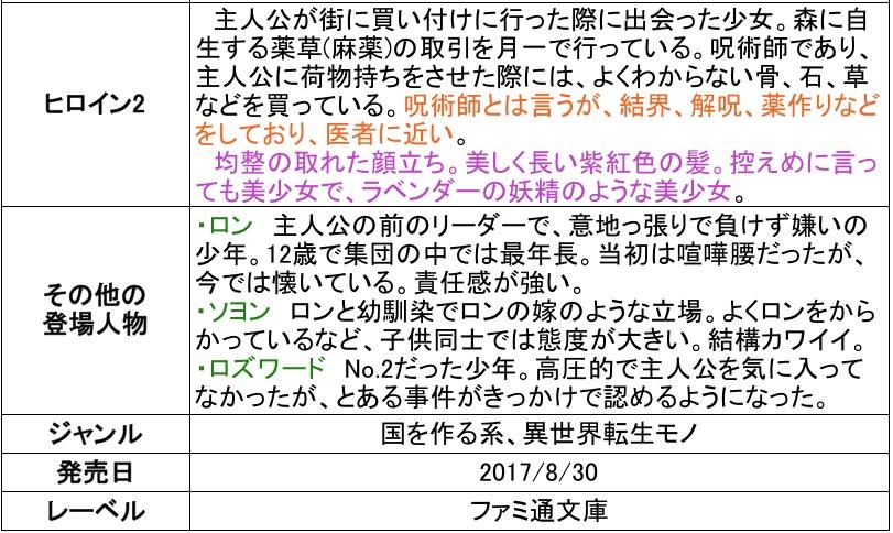 f:id:ryuhyoi:20170901222329j:plain