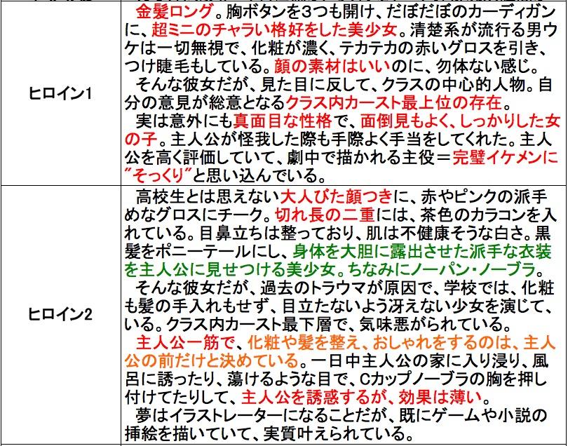 f:id:ryuhyoi:20170903060158j:plain