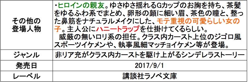 f:id:ryuhyoi:20170903060218j:plain
