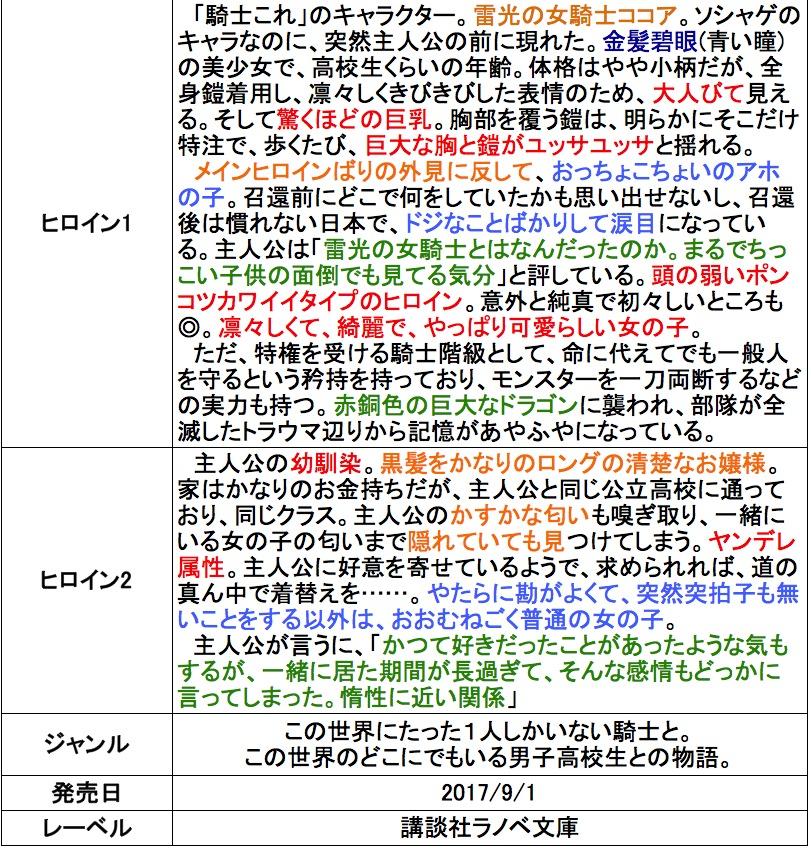f:id:ryuhyoi:20170905010732j:plain