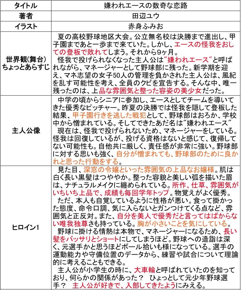 f:id:ryuhyoi:20170909014837j:plain