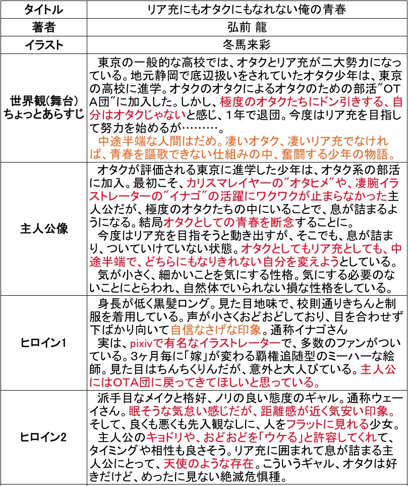f:id:ryuhyoi:20170909014909j:plain