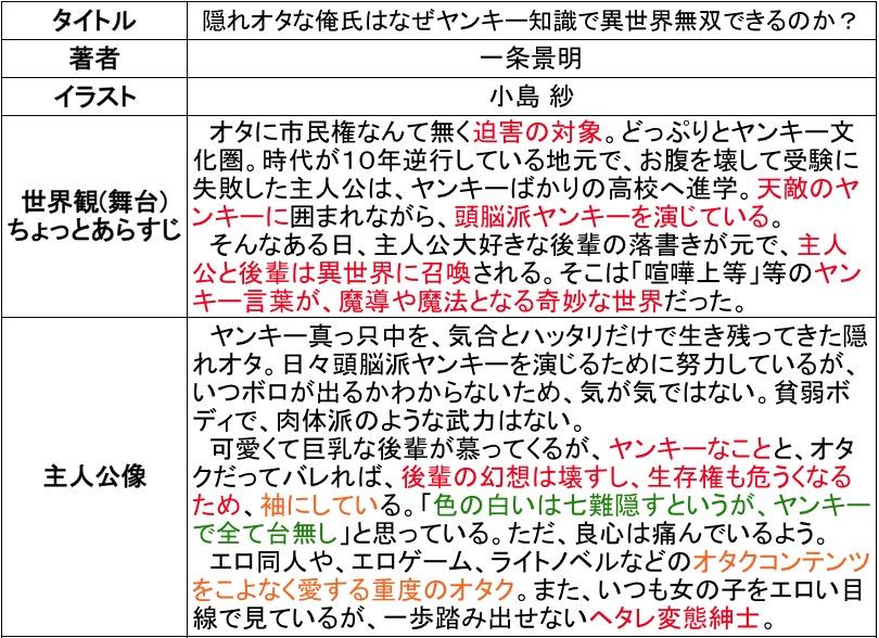 f:id:ryuhyoi:20170910042752j:plain