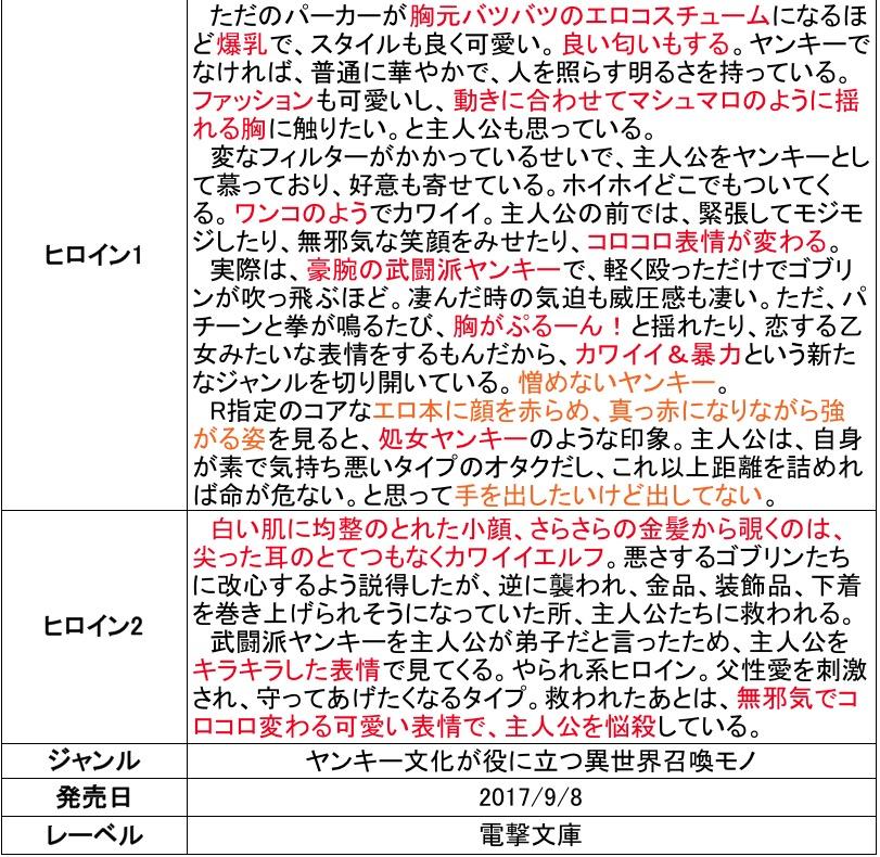 f:id:ryuhyoi:20170910042816j:plain