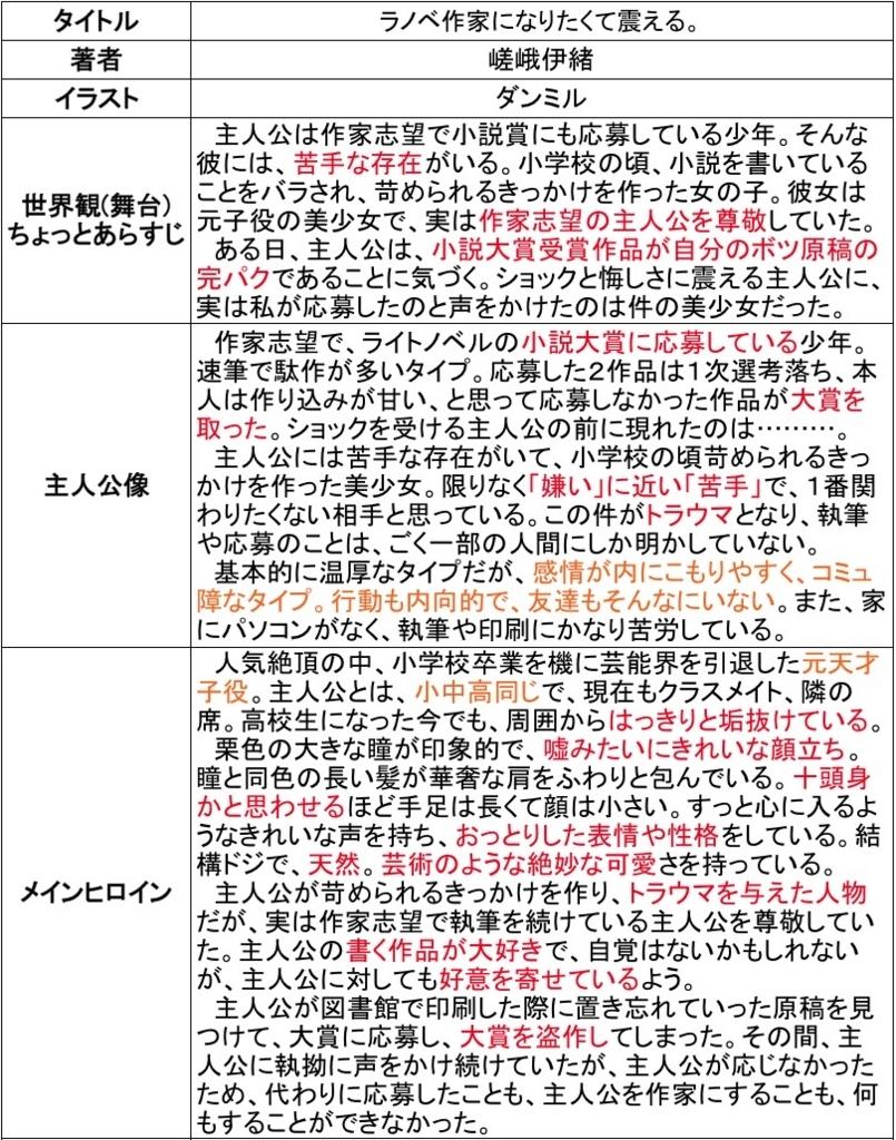 f:id:ryuhyoi:20170913093237j:plain