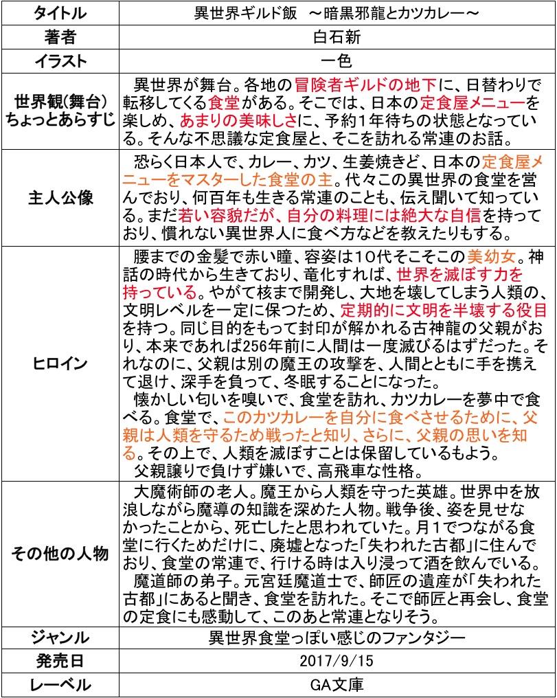 f:id:ryuhyoi:20170914114827j:plain