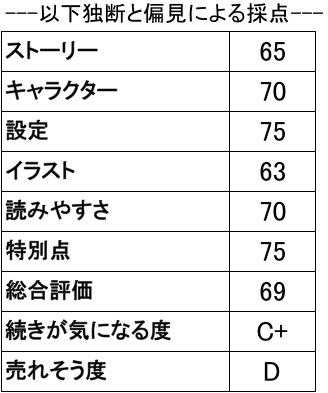 f:id:ryuhyoi:20170914114838j:plain
