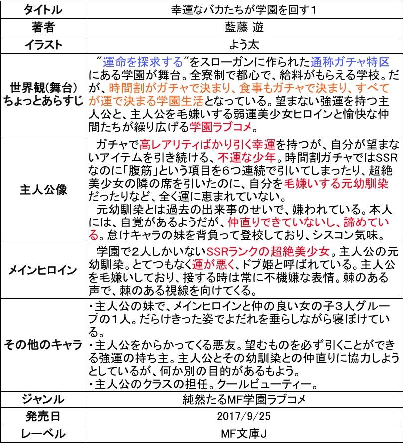 f:id:ryuhyoi:20170923192353j:plain