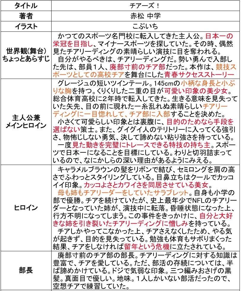 f:id:ryuhyoi:20170924214643j:plain