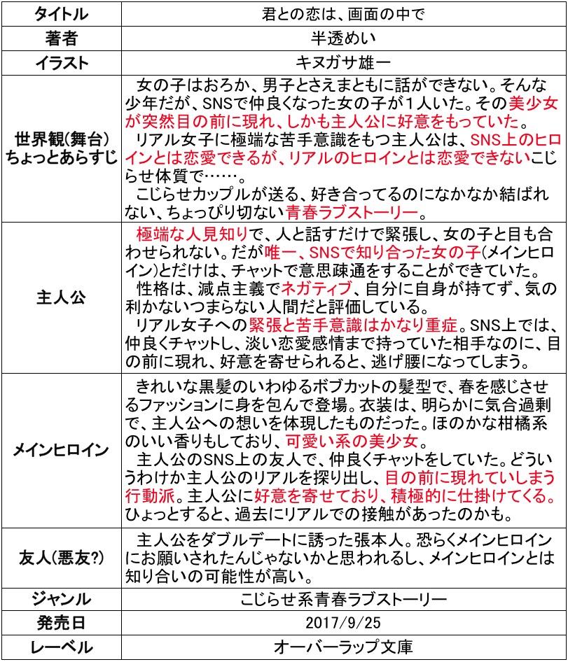 f:id:ryuhyoi:20170925233139j:plain
