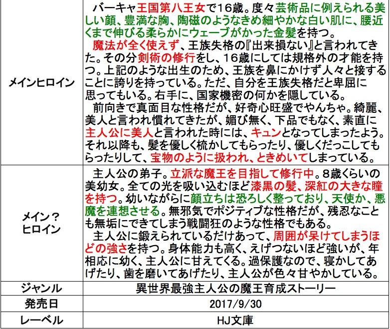 f:id:ryuhyoi:20170929042532j:plain