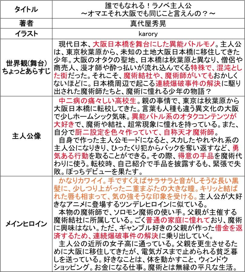 f:id:ryuhyoi:20171009112016j:plain
