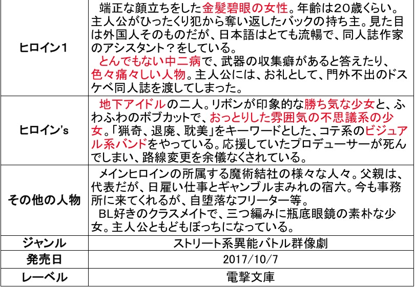 f:id:ryuhyoi:20171009112028j:plain