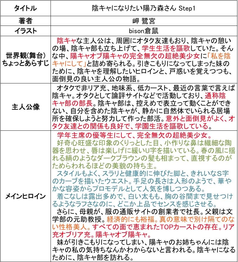 f:id:ryuhyoi:20171014054817j:plain