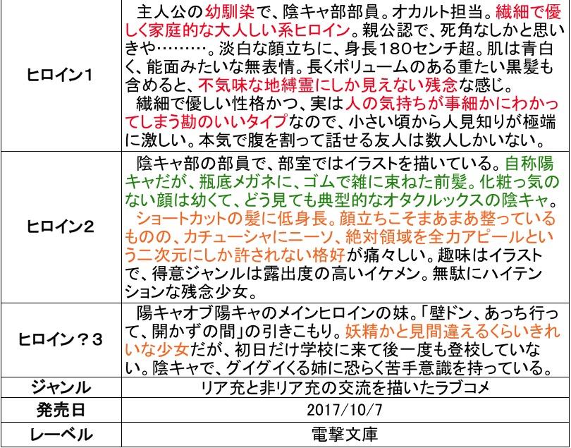 f:id:ryuhyoi:20171014054830j:plain