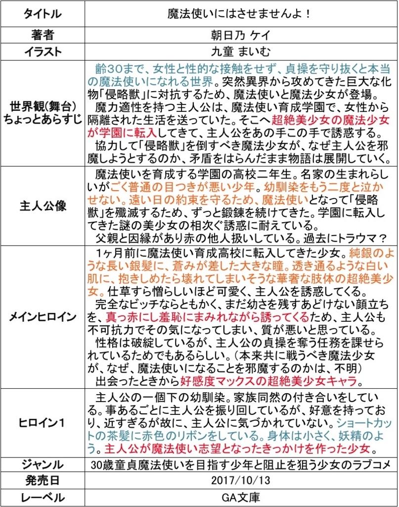 f:id:ryuhyoi:20171014175957j:plain