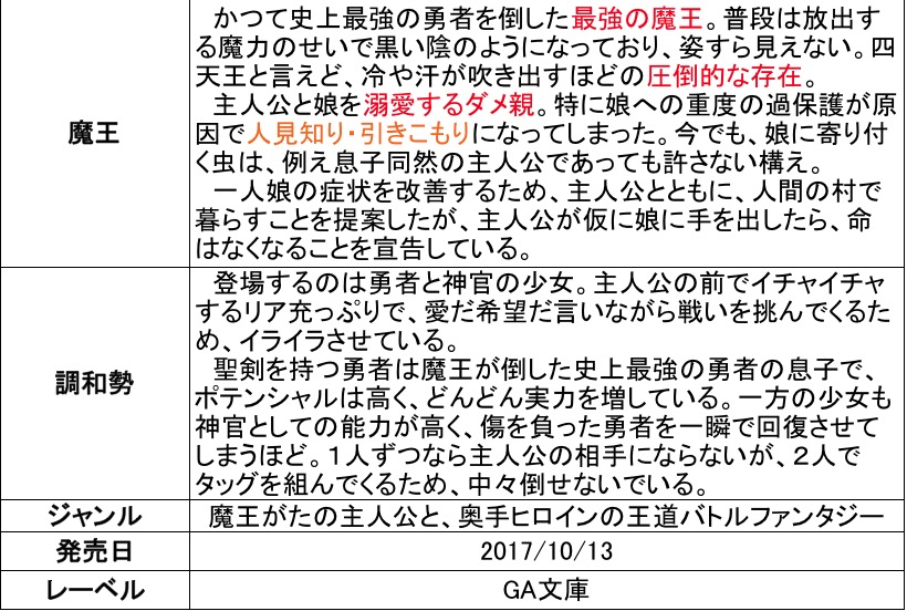 f:id:ryuhyoi:20171015162726j:plain