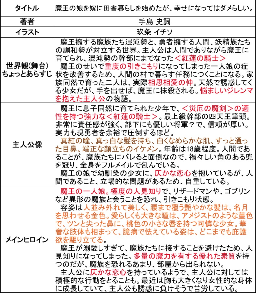 f:id:ryuhyoi:20171015162818j:plain