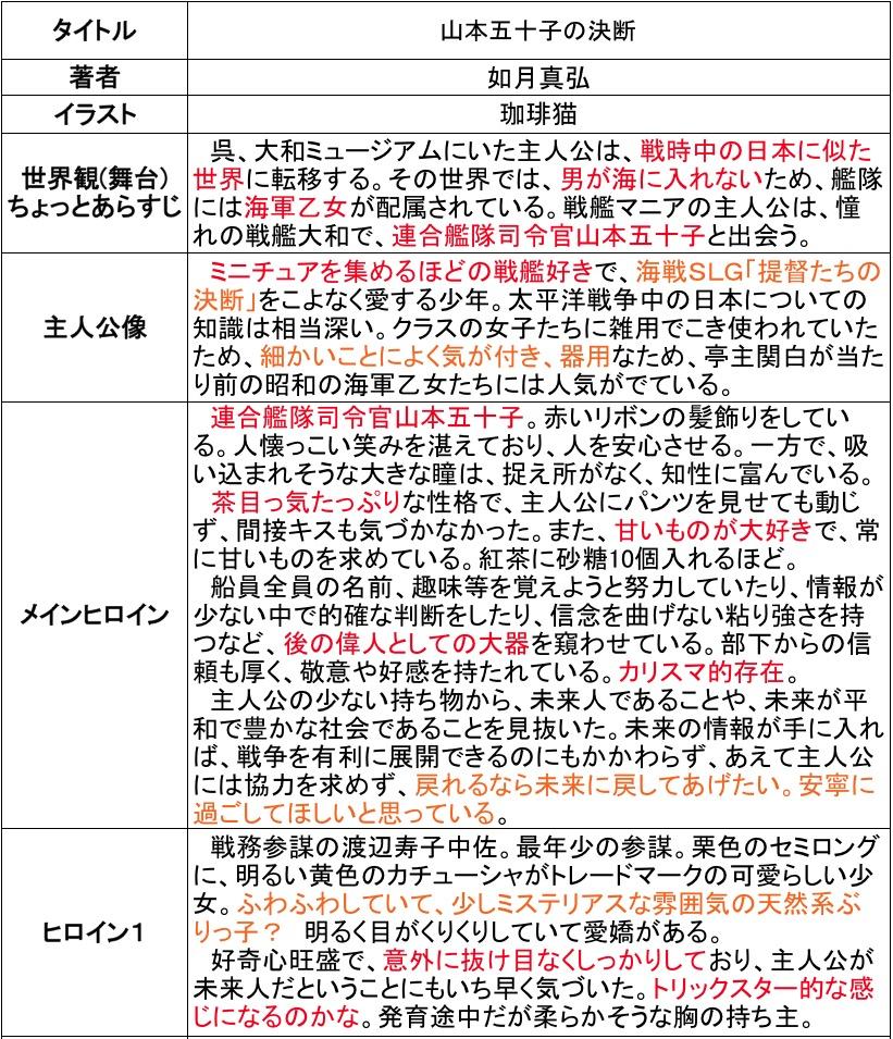 f:id:ryuhyoi:20171016192953j:plain