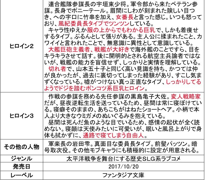 f:id:ryuhyoi:20171016193002j:plain