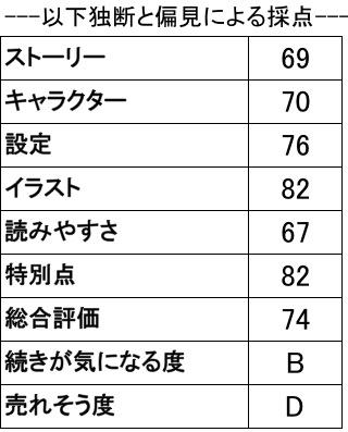 f:id:ryuhyoi:20171016193011j:plain