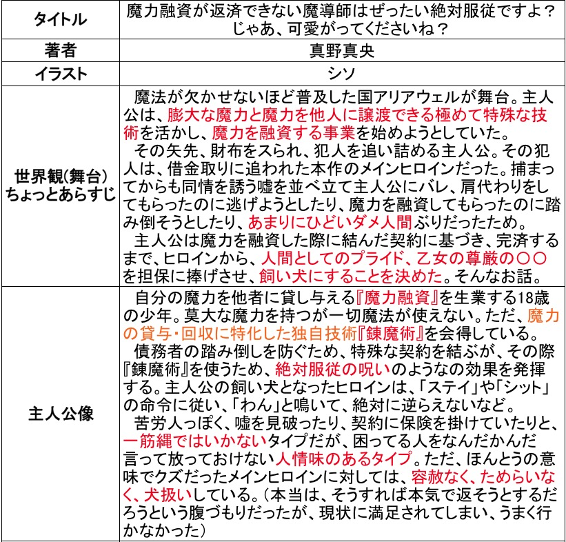 f:id:ryuhyoi:20171018224737j:plain
