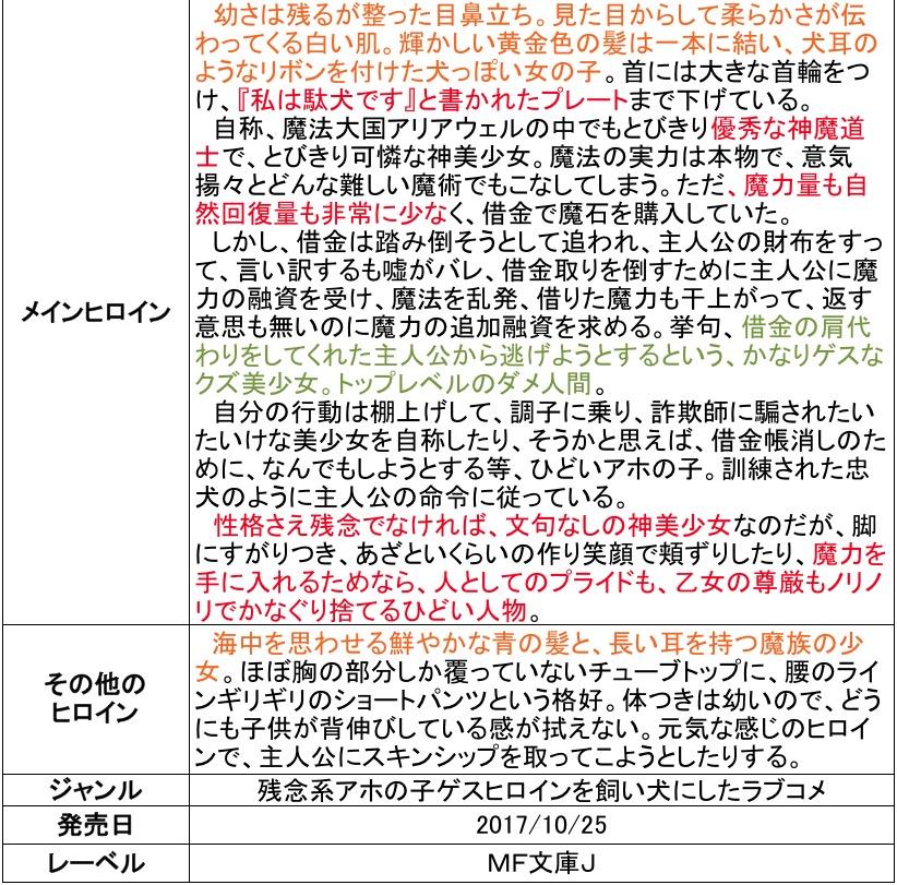 f:id:ryuhyoi:20171018224833j:plain