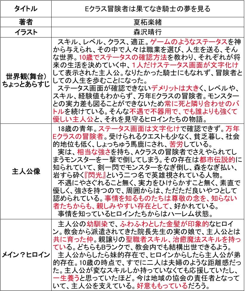 f:id:ryuhyoi:20171030050759j:plain