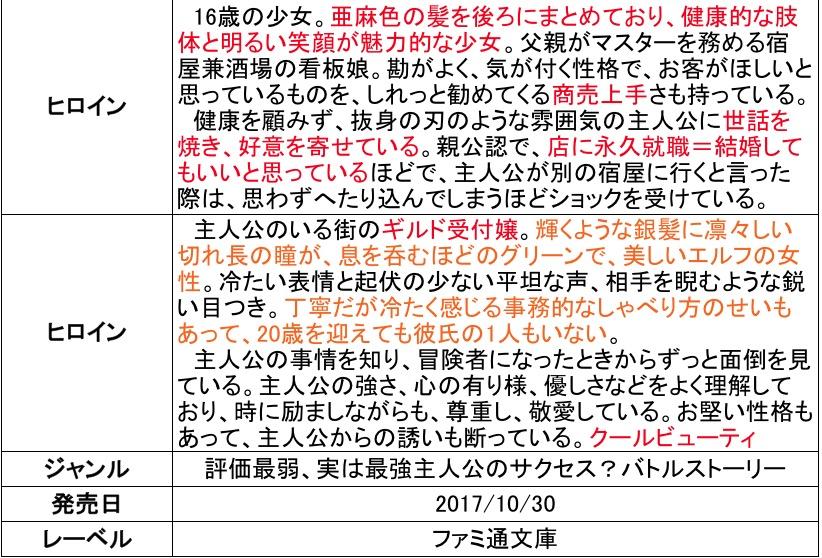f:id:ryuhyoi:20171030050803j:plain